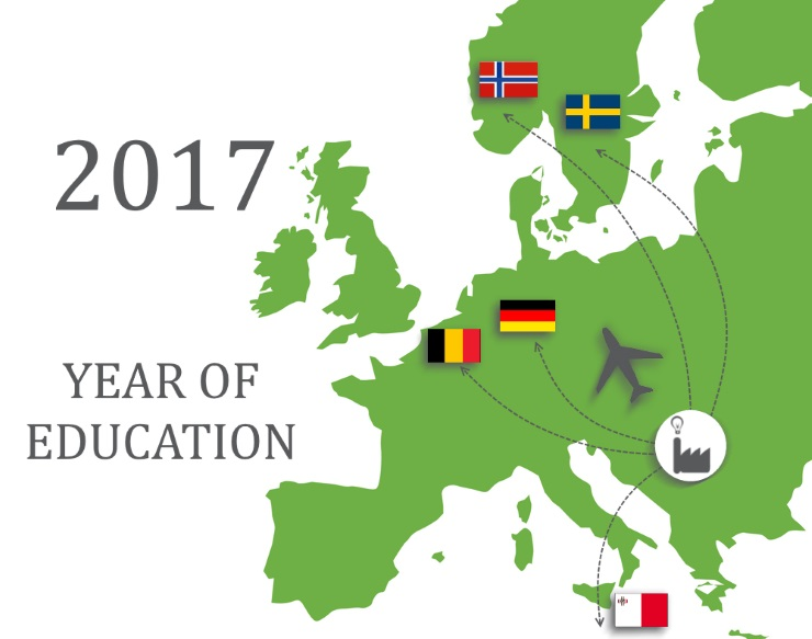 2017 - Year of education